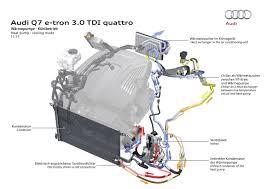 Audi Q7 Specs - audi q7 e tron 3 0 tdi quattro audi mediacenter