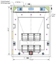 Home Theatre Seating Setup Dashing Theater Design Layout Theaters - Home theater design layout