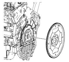 repair instructions on vehicle engine flywheel replacement