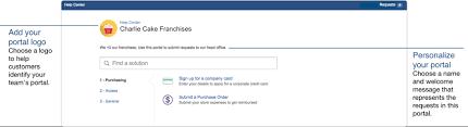 Help Desk Portal Examples Best Practices For Designing The Customer Portal Atlassian