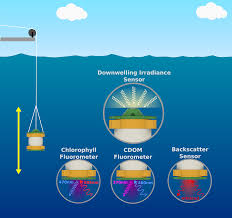 pulse profiling underwater light sensor hackaday io