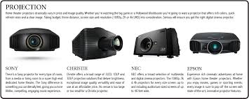 sony home theater projectors partners serious audio video