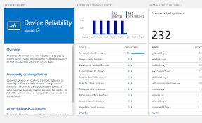 Azure Overview by Device Health U2013 Microsoft Azure Marketplace