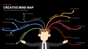 creative mind map powerpoint and keynote template slidebazaar