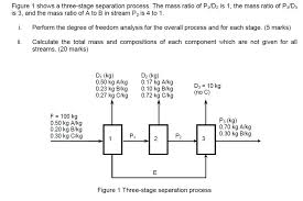figure 1 shows a three stage separation process t chegg com