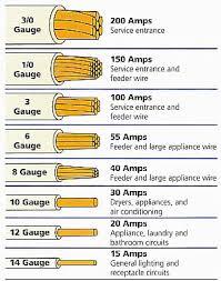 wiring a typical 220volt 30 amp air compressor grumpys