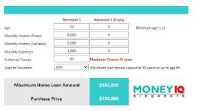Estimate Mortgage Loan Amount by Tdsr Calculator Find Your Max Loan Amount