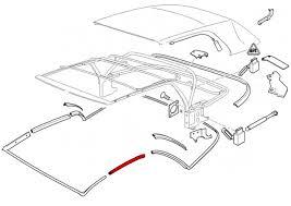 e36 convertible fuse box e28 fuse box wiring diagram odicis