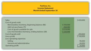 Monthly Income Statement Template by Income Statements For Manufacturing Companies