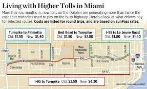 Miami Dade North Campus Map by In Miami Dade Drivers And Politicians Feeling Toll Shock
