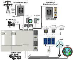 xantrex xw18048 18kw off grid power system