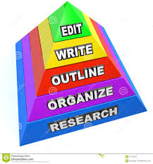 writing an outline for research paper edit an essay edit write outline organize research writing pyramid edit write outline organize research writing pyramid steps plan edit write outline organize research writing pyramid