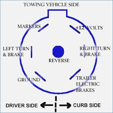 schematic trailer wiring diagram with electric brakes pdf