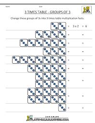 times table worksheets worksheets