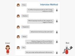 Conversational Text Messaging Solutions - conversational interface design the new ux frontier