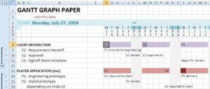 Excel Gantt Chart Template Top 10 Best Gantt Chart Templates For Excel