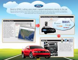 Google Map Directions Driving Plan The Trip On Google Sync Route To Ford Nikjmiles Com