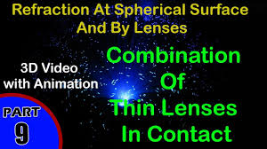 combination of thin lenses in contact optics class 12 physics