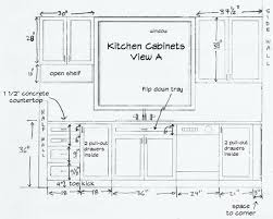 Bathroom Cabinet Height Average Cabinet Height Standard Kitchen Cabinet Height Dimensions