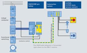 siemens and motor wiring diagram ochikara biz