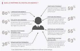 si e banque de dans les agences bancaires l impact du digital reste encore sous
