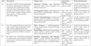 case based learning pedagogical innovation and semantic web