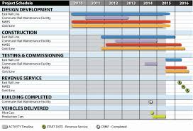 6 project schedule templates word excel templates