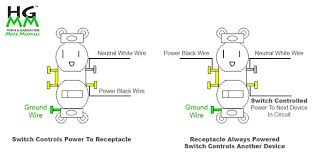 how to install a switch receptacle home u0026 garden for mere mortals