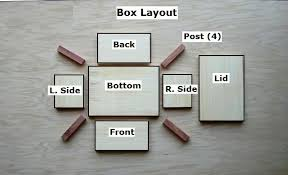 Free Plans For Toy Boxes by Free Wooden Box Plans How To Build A Wooden Box