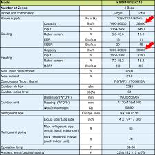 window type air conditioner vs split type buckeyebride com