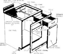 kitchen base cabinet build how to build cabinets bob vila
