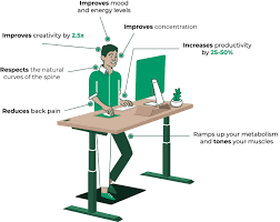 are standing desks good for you are standing desks actually bad for you ergonofis