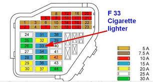 2008 audi a4 fuse diagram wiring diagram simonand