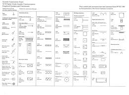 house plan symbols 100 symbols used in floor plans electrical wiring diagrams