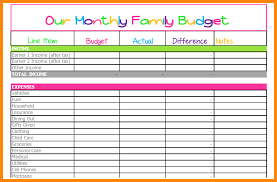Monthly Bill Spreadsheet Template 5 Monthly Bills Spreadsheet Resumed