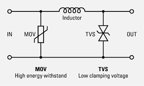 mov wiring diagram rotork motor operated valve wiring diagram