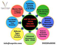 sap tutorial ppt sap s4 hana ppds online training courses in india usa uk uae