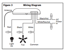 How To Install A Ceiling Fan Light Kit Ceiling Fan Light Wiring Diagram Free Wiring Diagram