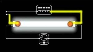 fluorescent light not working fluorescent lights modern fluorescent tube light not working 149