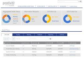 sharepoint audit accelerator