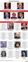 How Many Cabinet Positions Are There Trump Assembles America U0027s U0027richest Cabinet U0027 Bbc News