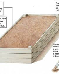 What Type Of Wood For Raised Garden - does pressure treated wood belong in your garden fine gardening