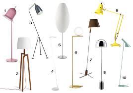 10 modern floor lamps design milk