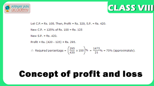 concept of profit and loss maths class viii cbse isce ncert