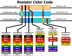 resistor chart electronics center