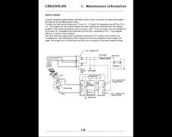 cd 1987 1996 honda cbr250r cbr 250rr service repair workshop