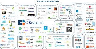 India Language Map by Reinventing 106 Ed Tech Startups Across Learning