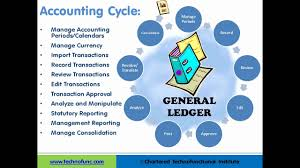 sap tutorial ppt introduction to general ledger youtube