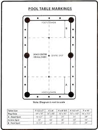 what are the dimensions of a regulation pool table pool tables sizes pool table room size full size table inspiring