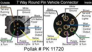 7 pin round trailer wiring diagram gooddy org